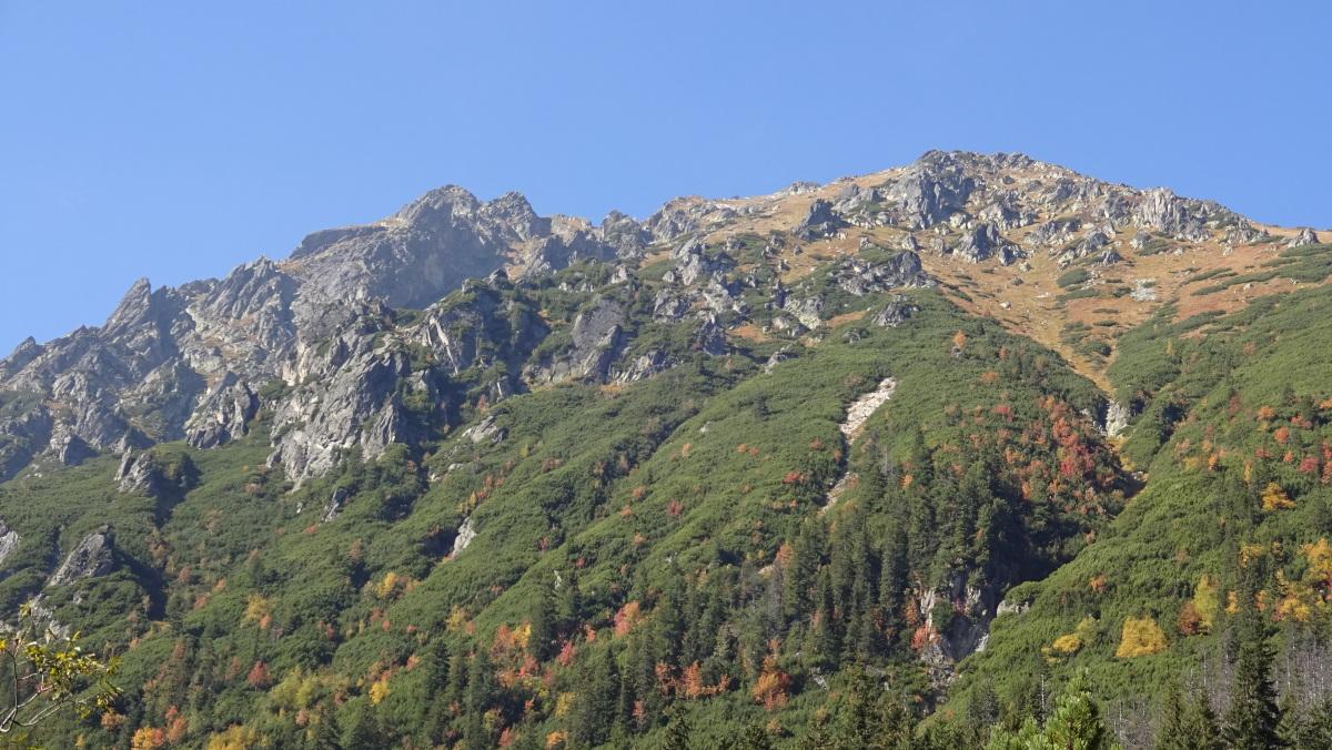 Tatry - Morskie Oko i Dolina Pięciu Stawów Relacje